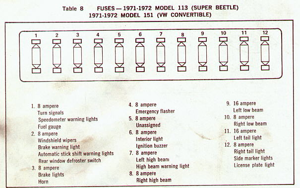 71 72fuseblock 1971 12 fuse blowing electrical sbo! community 1972 vw beetle fuse box diagram at nearapp.co